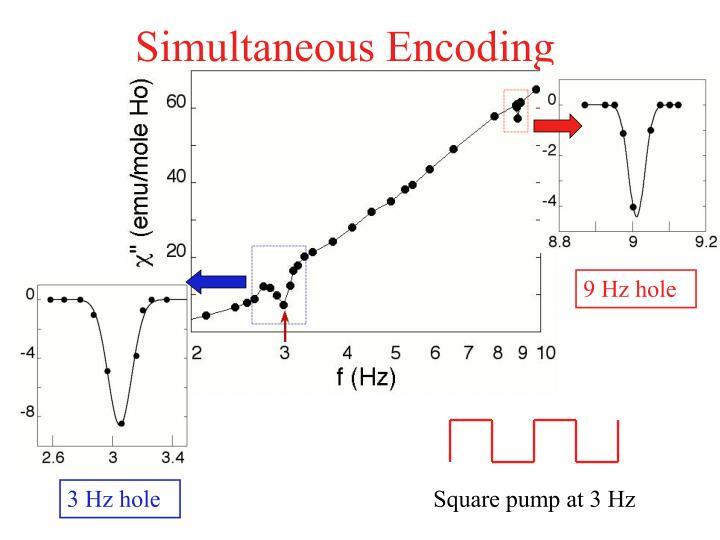 Simultaneous Encoding