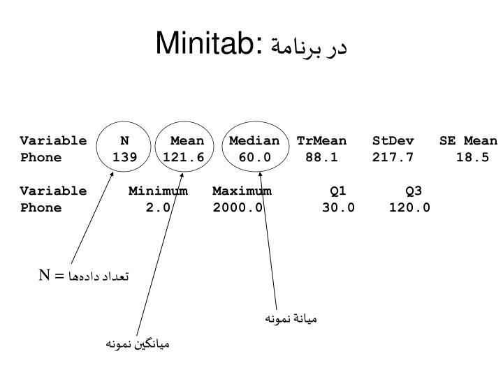 Minitab: