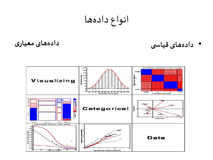 انواع دادهها