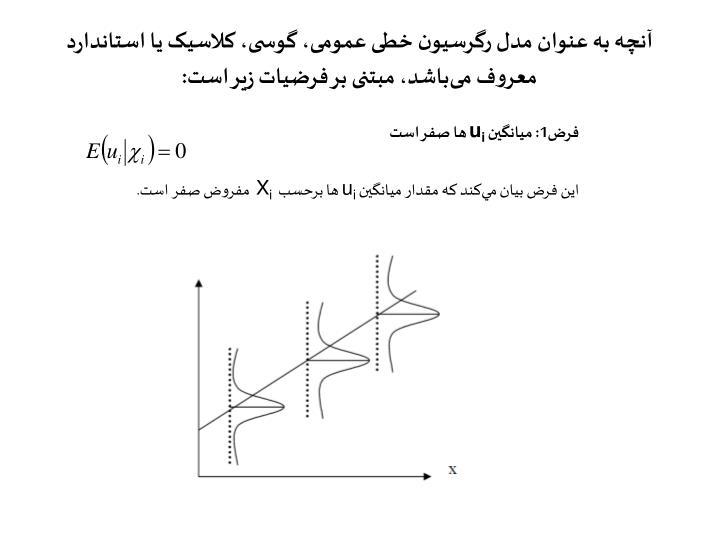 آنچه به عنوان مدل رگرسیون خطی عمومی، گوسی، کلاسیک یا استاندارد معروف می