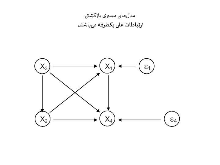 مدلهای مسیری بازگشتی