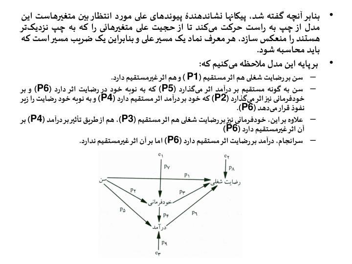 بنابر آنچه گفته شد، پیکانها نشاندهندۀ پیوندهای علی مورد انتظار بین متغیرهاست این مدل از چپ به راست حرکت می