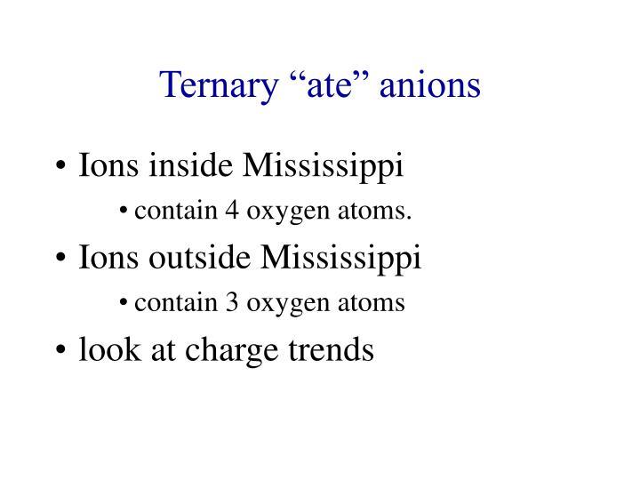 "Ternary ""ate"" anions"