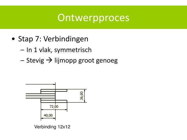 Ontwerpproces