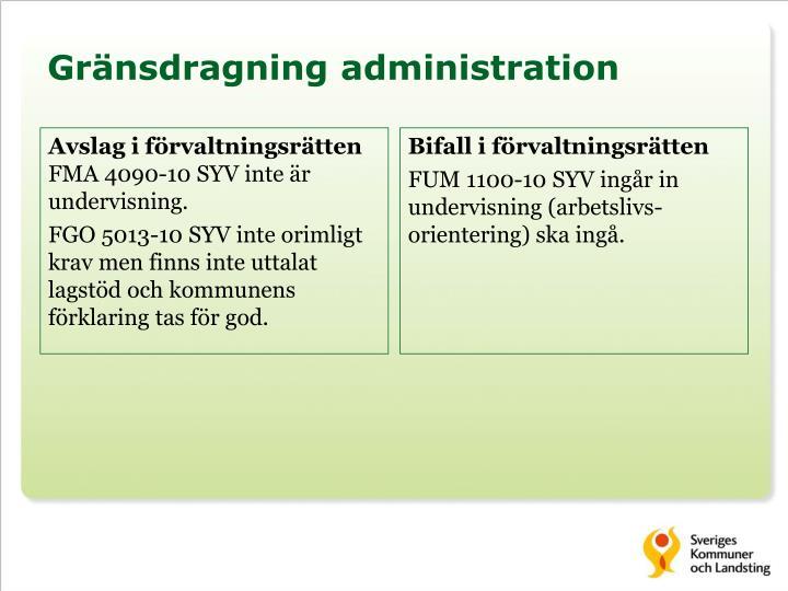 Gränsdragning administration