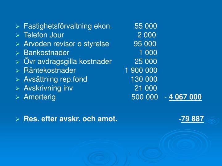 Fastighetsförvaltning ekon.    55 000