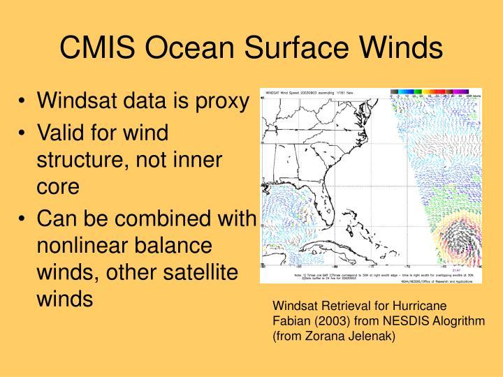 CMIS Ocean Surface Winds