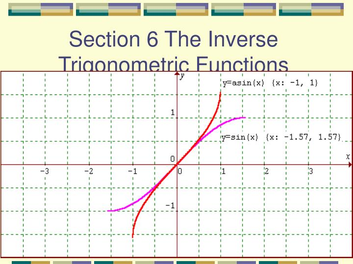 Section 6 The Inverse Trigonometric Functions