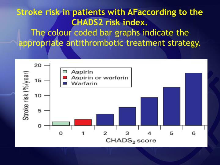 Stroke risk in patients with