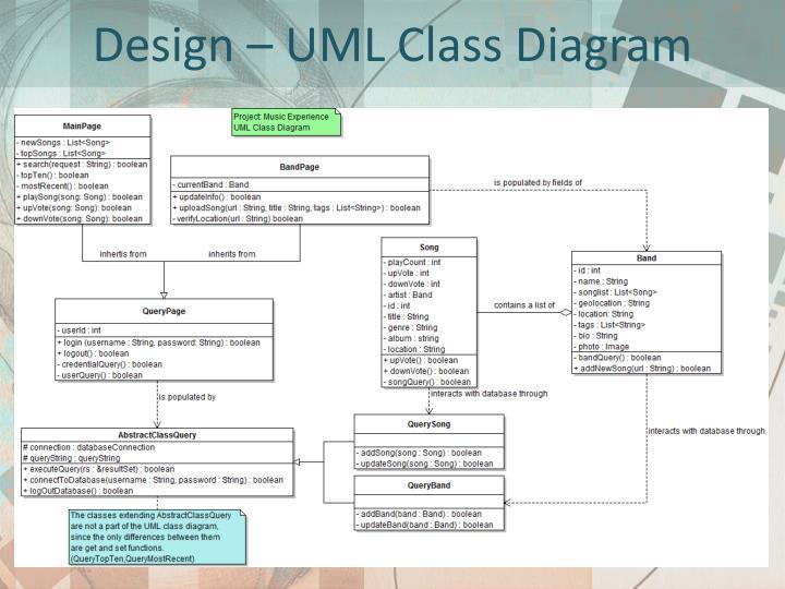 Design – UML Class Diagram