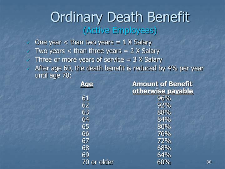 Ordinary Death Benefit