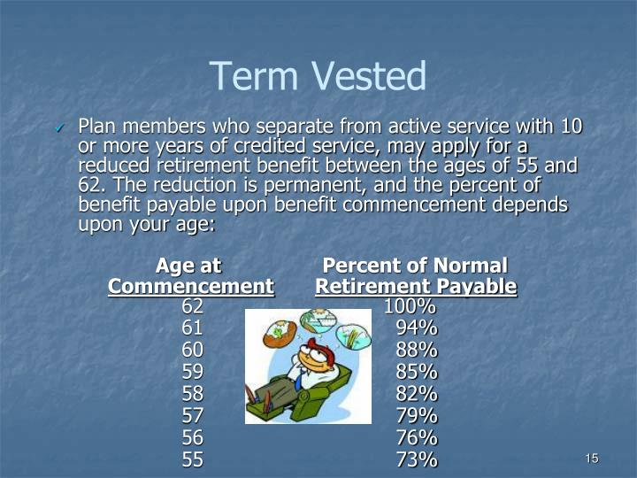 Term Vested