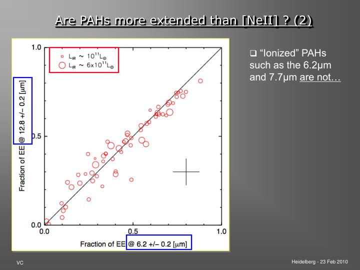 Are PAHs more extended than [NeII] ? (2)