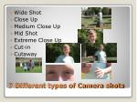 7 different types of camera shots