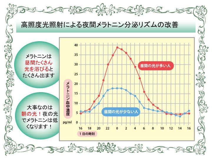 高照度光照射による夜間メラトニン分泌リズムの改善