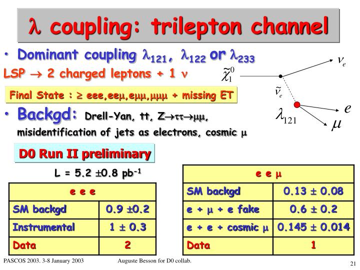  coupling: trilepton channel