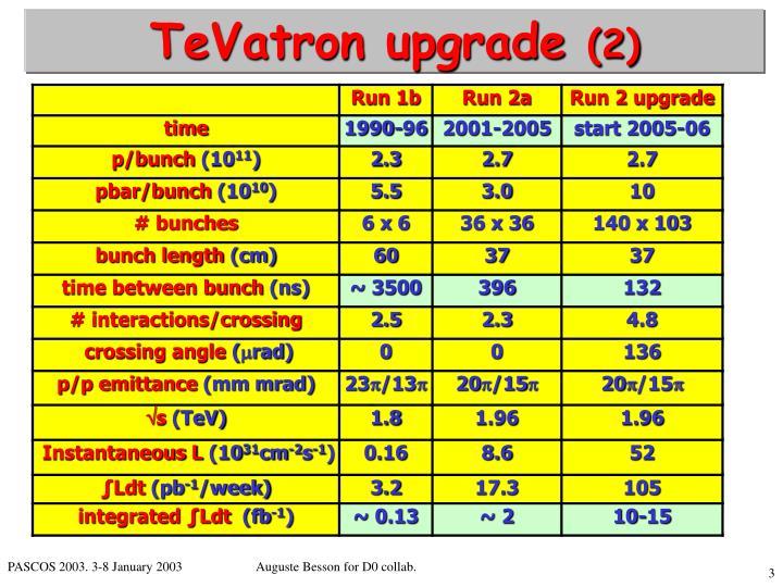 TeVatron upgrade