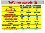 tevatron upgrade 2