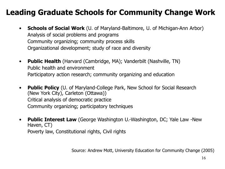 Leading Graduate Schools for Community Change Work