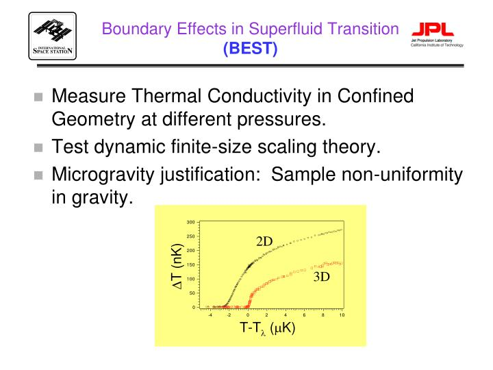 Boundary Effects in Superfluid Transition