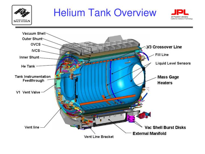 Helium Tank Overview