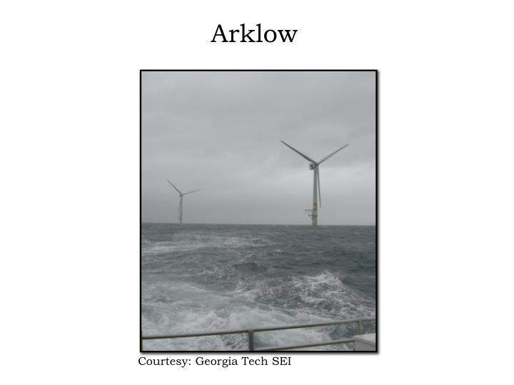 Arklow