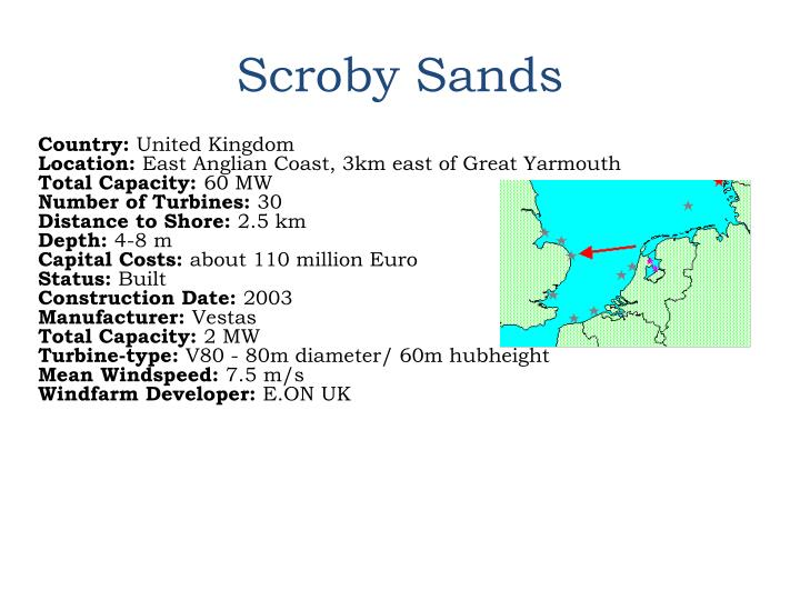 Scroby Sands