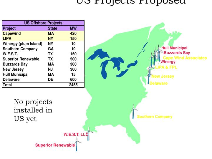 US Projects Proposed