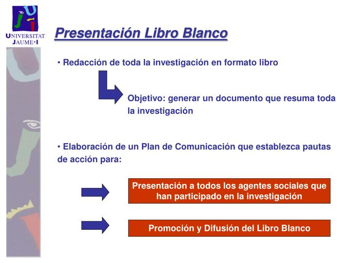 Presentación Libro Blanco