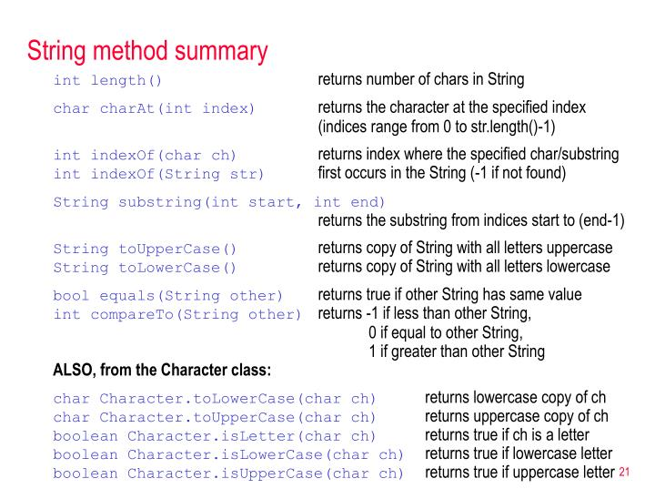 String method summary