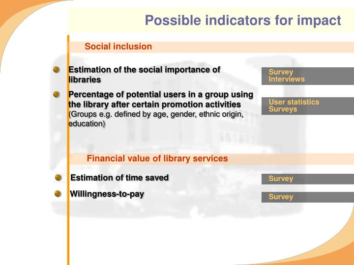 Possible indicators for impact
