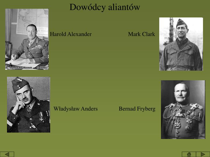 Dowódcy aliantów