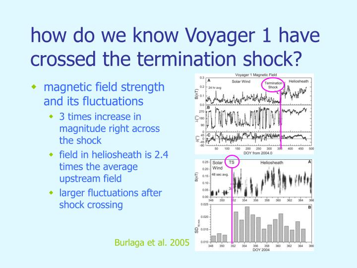 voyager 1 termination shock - photo #21