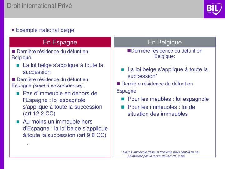 Droit international Privé