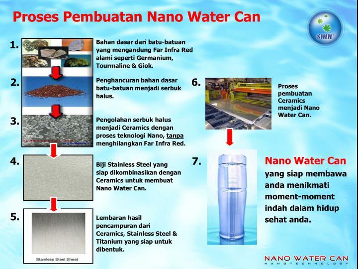 Proses Pembuatan Nano Water Can