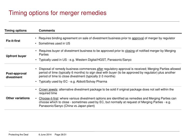 Timing options for merger remedies