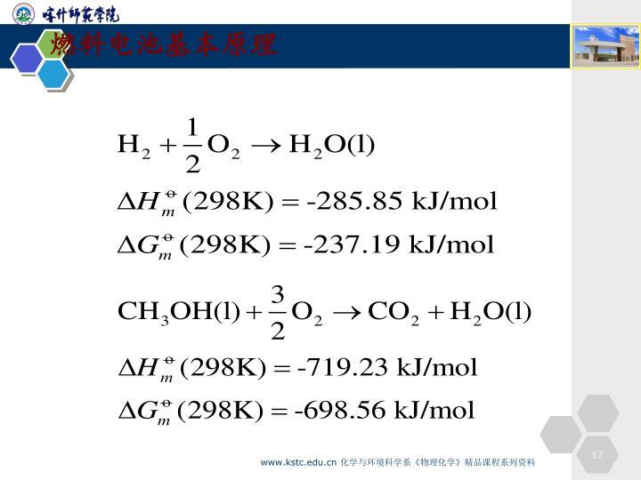 燃料电池基本原理