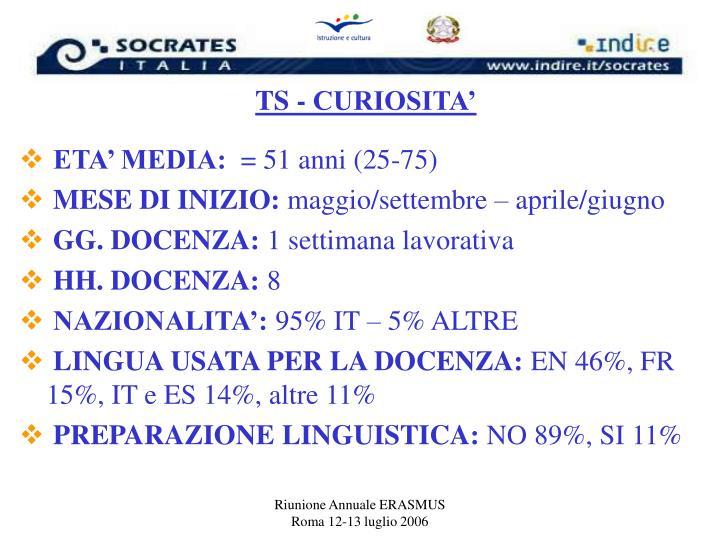 TS - CURIOSITA'
