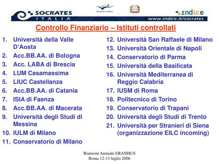 Controllo Finanziario – Istituti controllati