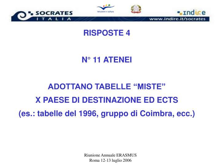 RISPOSTE 4