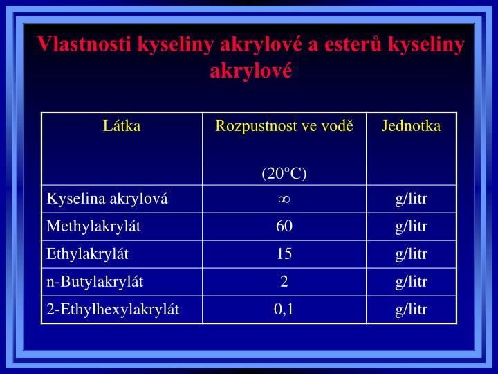 Vlastnosti kyseliny akrylové a esterů kyseliny akrylové
