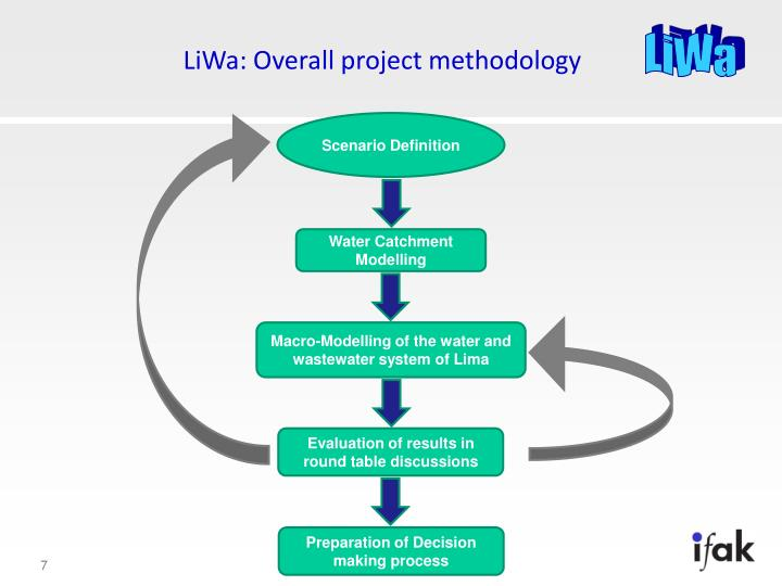 LiWa: Overall project methodology