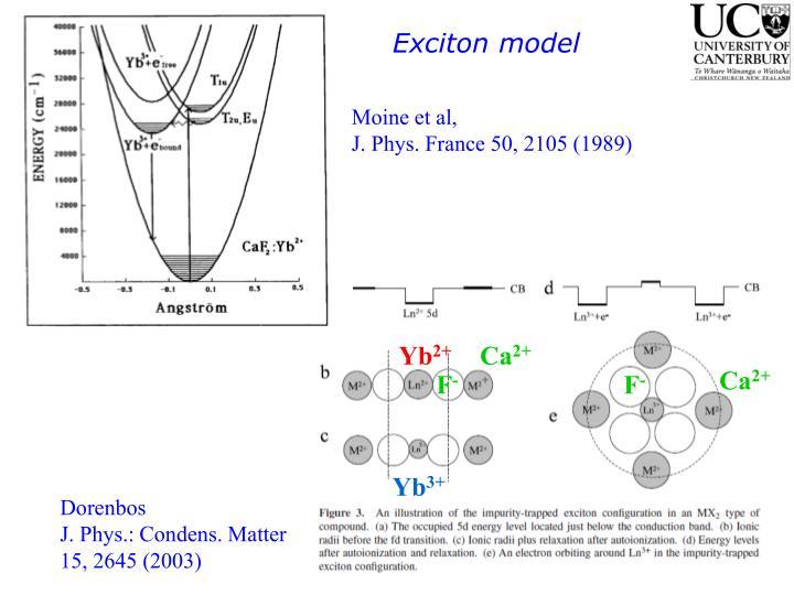 Exciton model