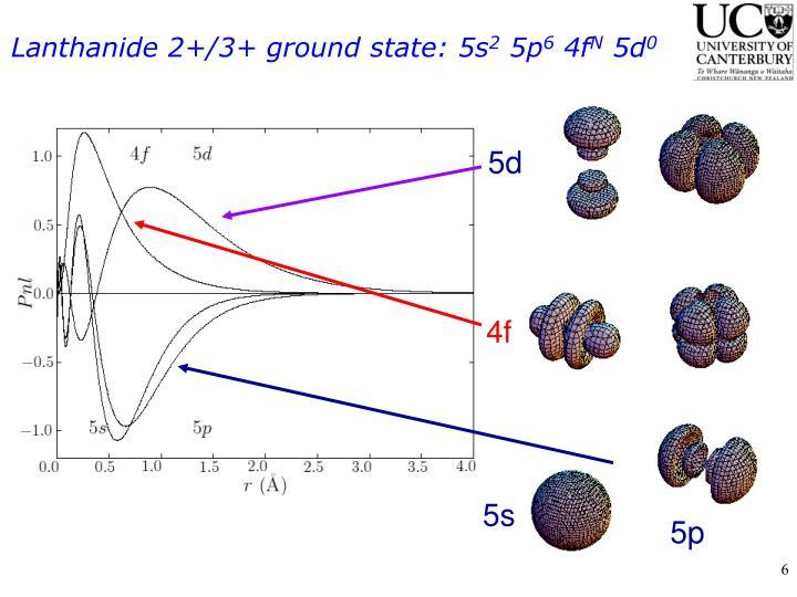 Lanthanide 2+/3+ ground state: 5s