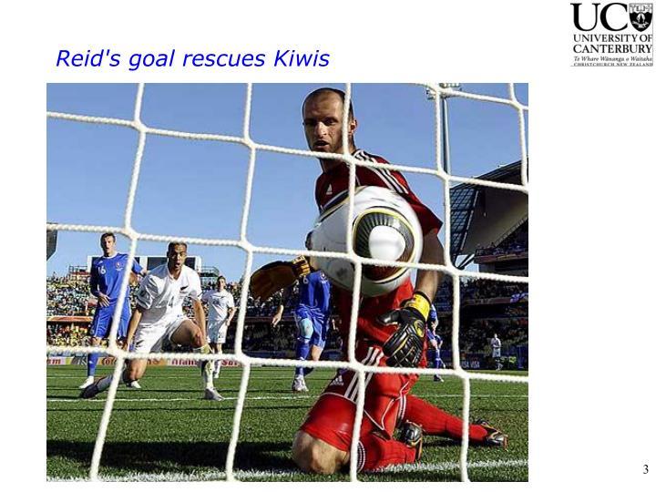 Reid's goal rescues Kiwis