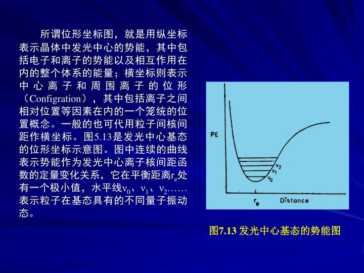 所谓位形坐标图,就是用纵坐标表示晶体中发光中心的势能,其中包括电子和离子的势能以及相互作用在内的整个体系的能量;横坐标则表示中心离子和周围离子的位形(