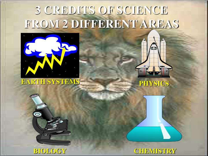 3 CREDITS OF SCIENCE FROM 2 DIFFERENT AREAS