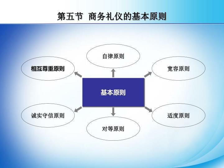 第五节  商务礼仪的基本原则