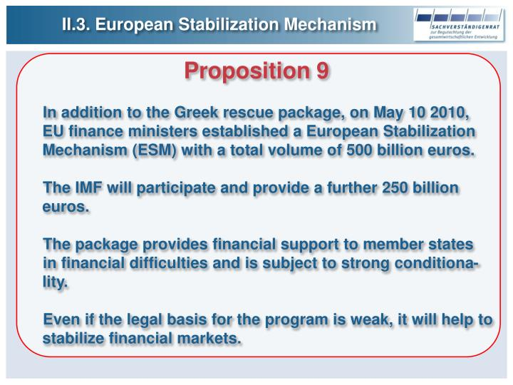II.3. European Stabilization Mechanism