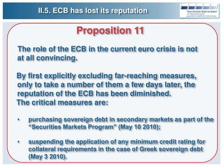 II.5. ECB has lost its reputation